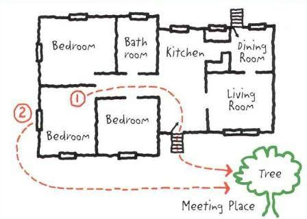 A fire escape plan for your home in chicago chicago for How to make a home fire escape plan
